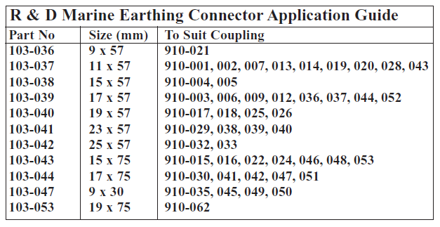 R&D Marine Earthing Connector Applcation Guide.png